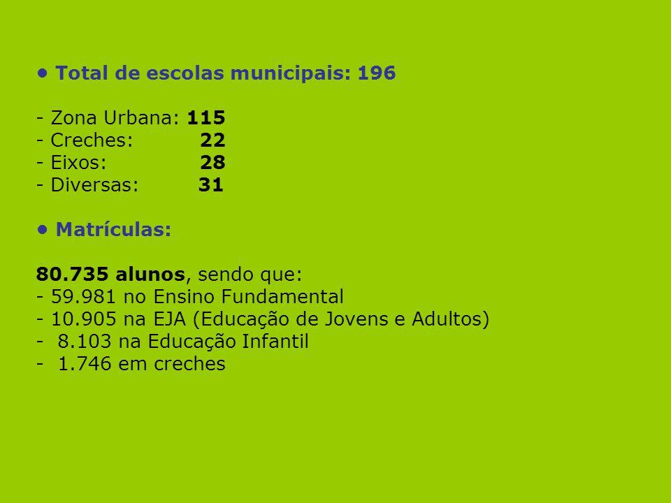 • Total de escolas municipais: 196