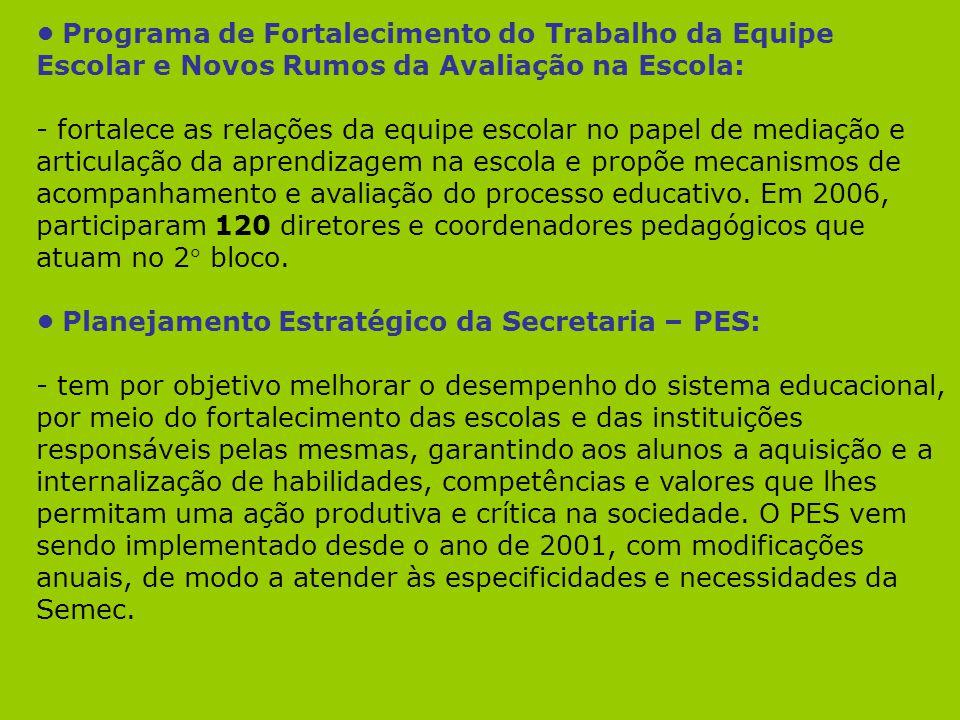 • Programa de Fortalecimento do Trabalho da Equipe Escolar e Novos Rumos da Avaliação na Escola: