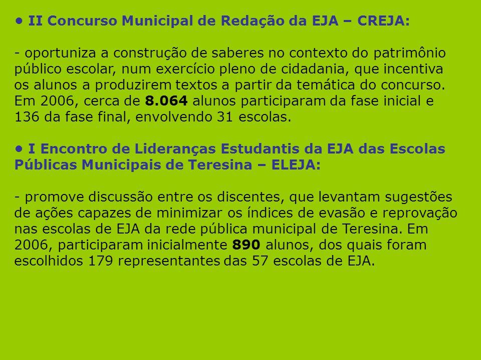 • II Concurso Municipal de Redação da EJA – CREJA: