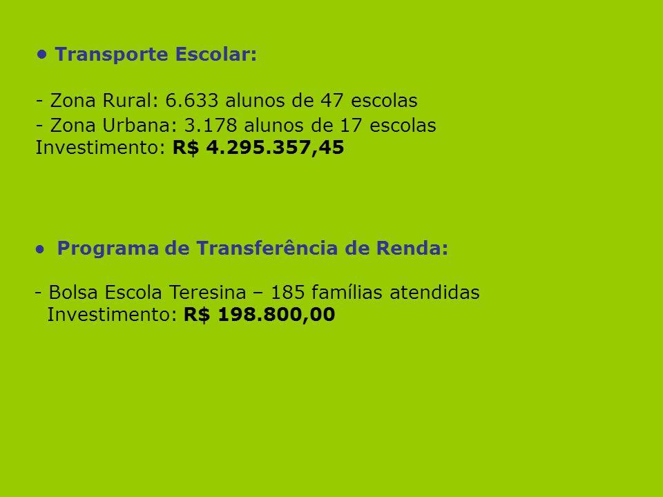 - Zona Rural: 6.633 alunos de 47 escolas