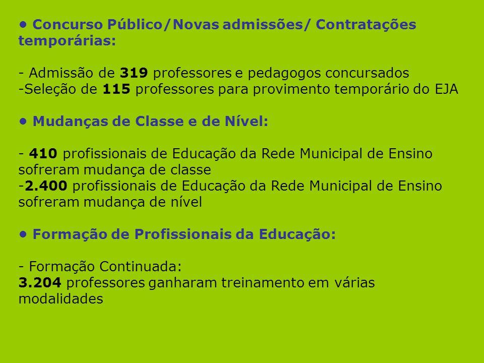 • Concurso Público/Novas admissões/ Contratações temporárias: