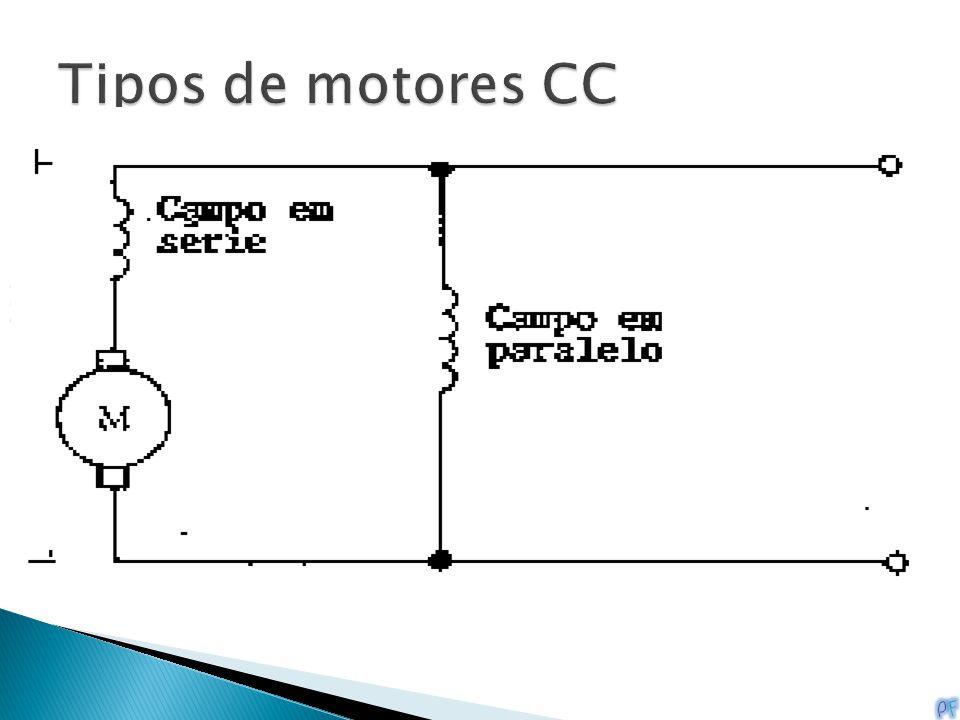 Tipos de motores CC Há três tipos básicos de motores CC: 1- motores em série; 2 motores em paralelo ou SHUNT; 3 motores mistos ou COMPOUND.