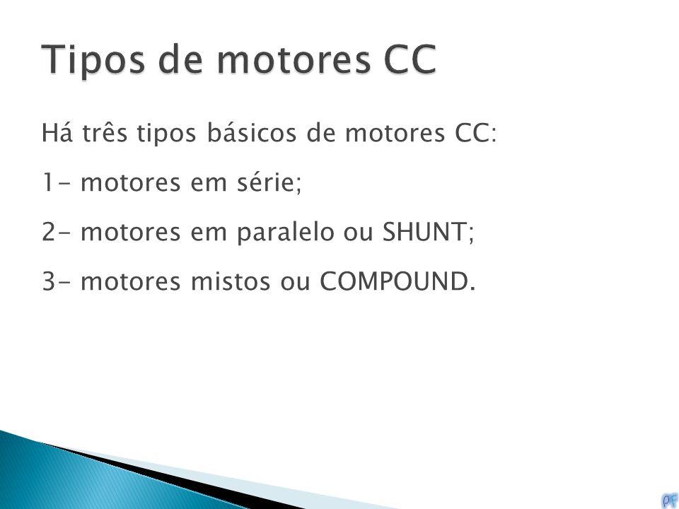 Tipos de motores CC Há três tipos básicos de motores CC: 1- motores em série; 2- motores em paralelo ou SHUNT; 3- motores mistos ou COMPOUND.