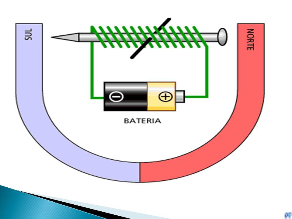 Digamos que você tenha criado um eletroímã simples enrolando 100 voltas de fio em um prego e conectando os terminais do fio a uma pilha.