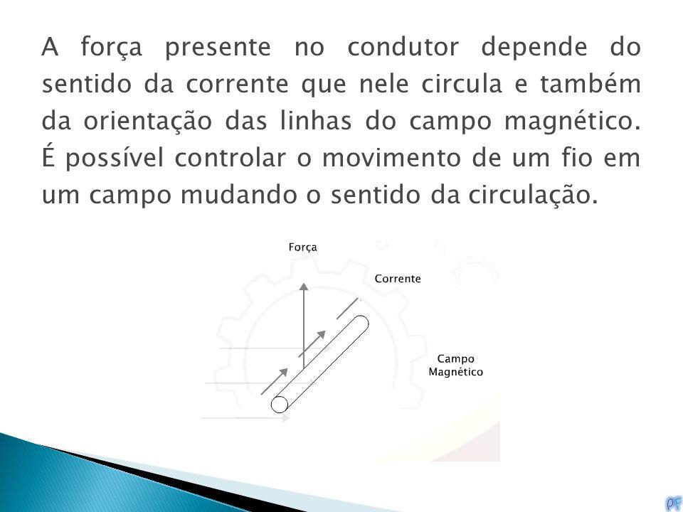 A força presente no condutor depende do sentido da corrente que nele circula e também da orientação das linhas do campo magnético.