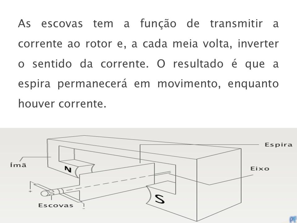 As escovas tem a função de transmitir a corrente ao rotor e, a cada meia volta, inverter o sentido da corrente.