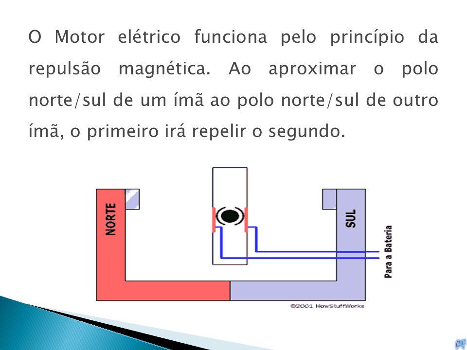 O Motor elétrico funciona pelo princípio da repulsão magnética