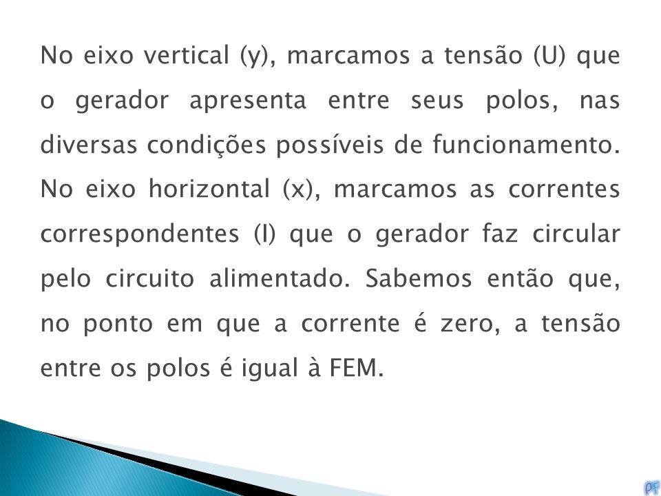 No eixo vertical (y), marcamos a tensão (U) que o gerador apresenta entre seus polos, nas diversas condições possíveis de funcionamento.