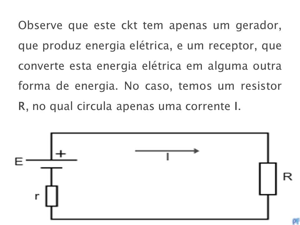 Observe que este ckt tem apenas um gerador, que produz energia elétrica, e um receptor, que converte esta energia elétrica em alguma outra forma de energia.