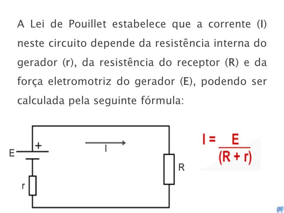 A Lei de Pouillet estabelece que a corrente (I) neste circuito depende da resistência interna do gerador (r), da resistência do receptor (R) e da força eletromotriz do gerador (E), podendo ser calculada pela seguinte fórmula: