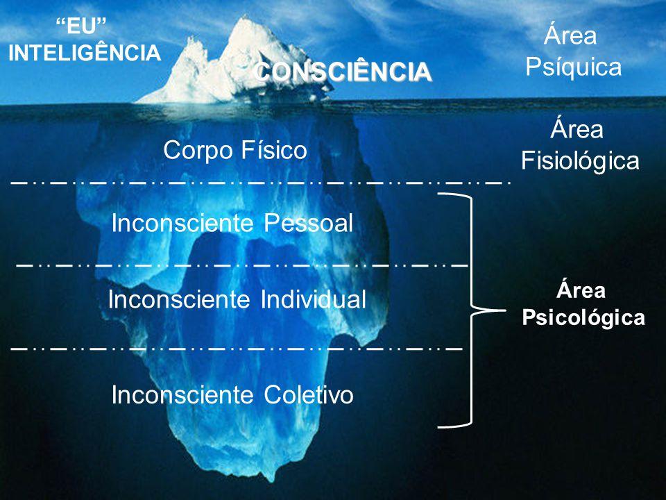 Inconsciente Individual