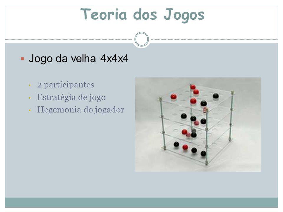 Teoria dos Jogos Jogo da velha 4x4x4 2 participantes