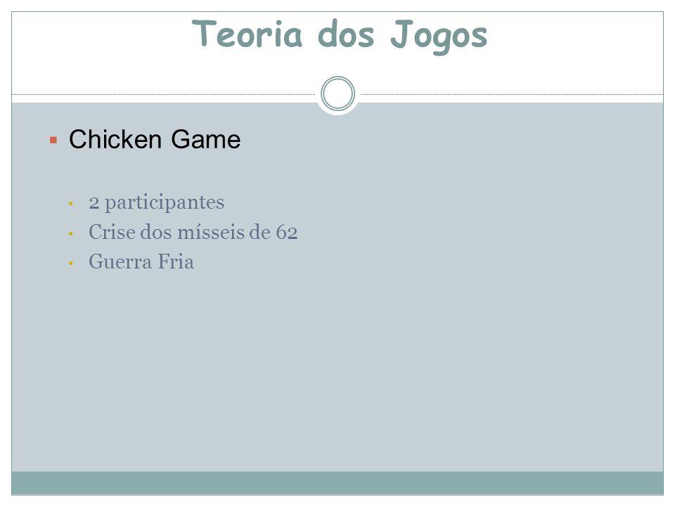 Teoria dos Jogos Chicken Game 2 participantes Crise dos mísseis de 62