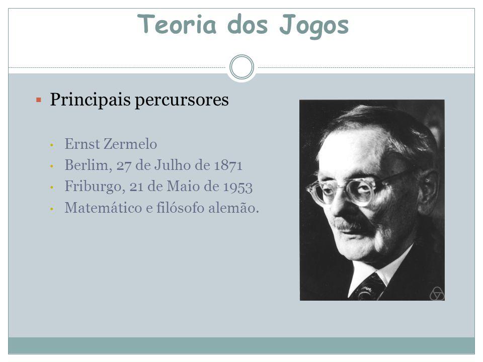 Teoria dos Jogos Principais percursores Ernst Zermelo
