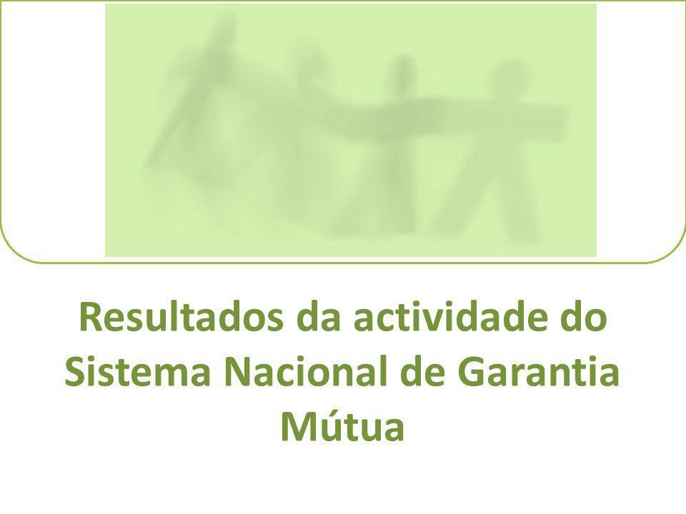 Resultados da actividade do Sistema Nacional de Garantia Mútua