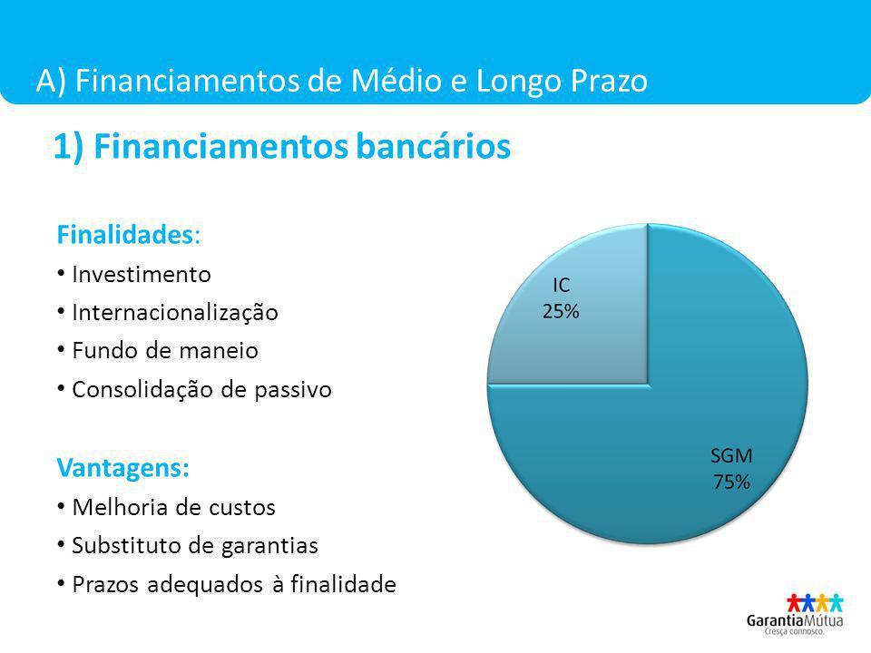 1) Financiamentos bancários