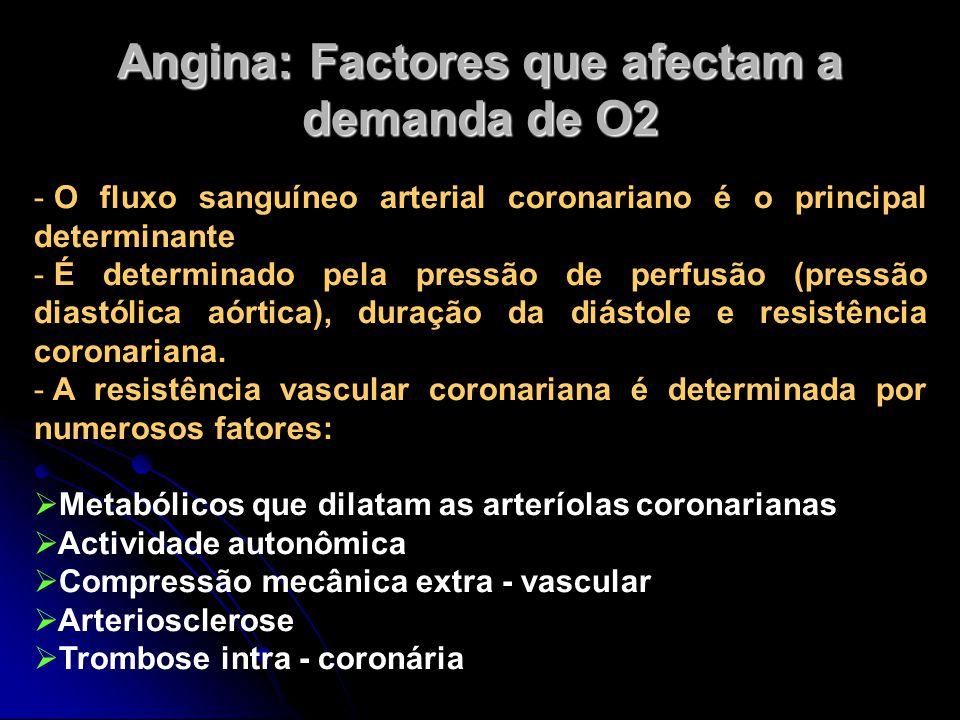 Angina: Factores que afectam a demanda de O2