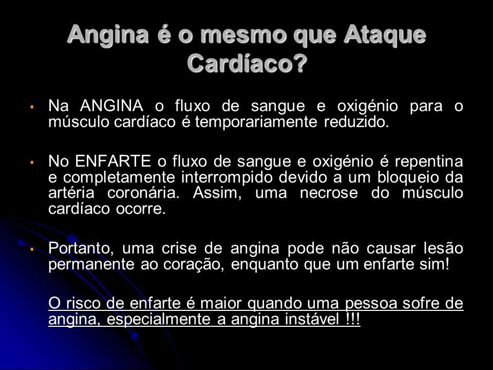 Angina é o mesmo que Ataque Cardíaco
