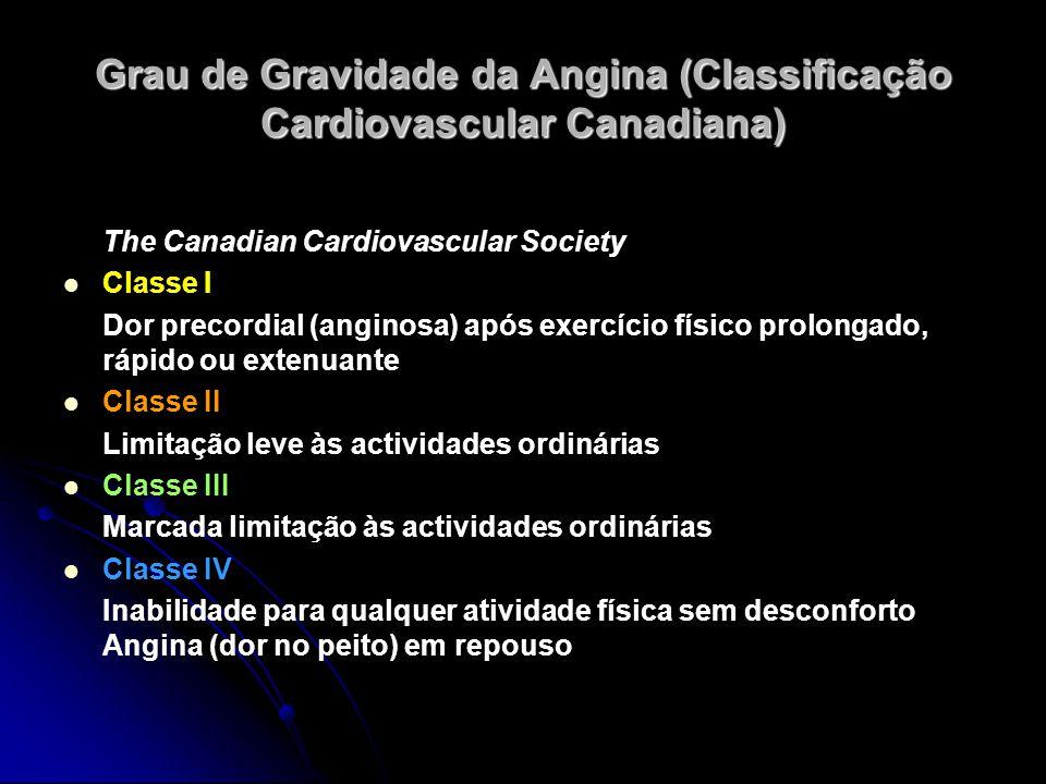 Grau de Gravidade da Angina (Classificação Cardiovascular Canadiana)