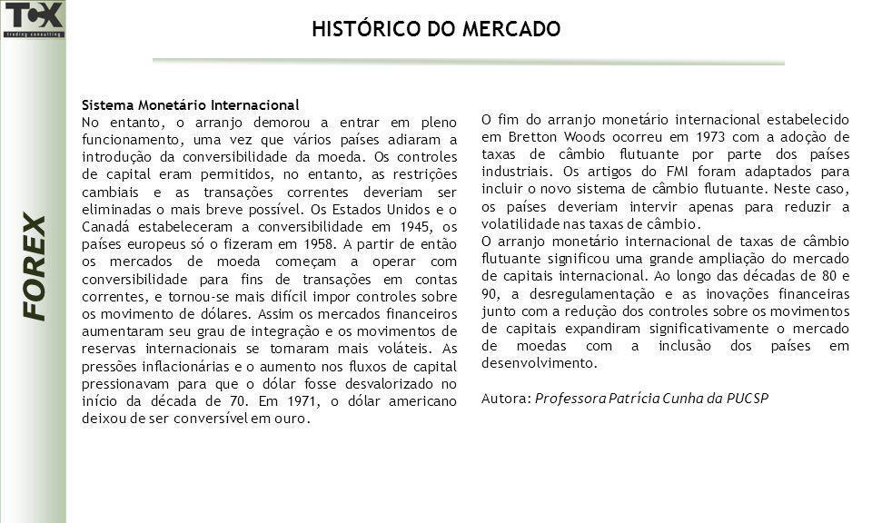HISTÓRICO DO MERCADO Sistema Monetário Internacional