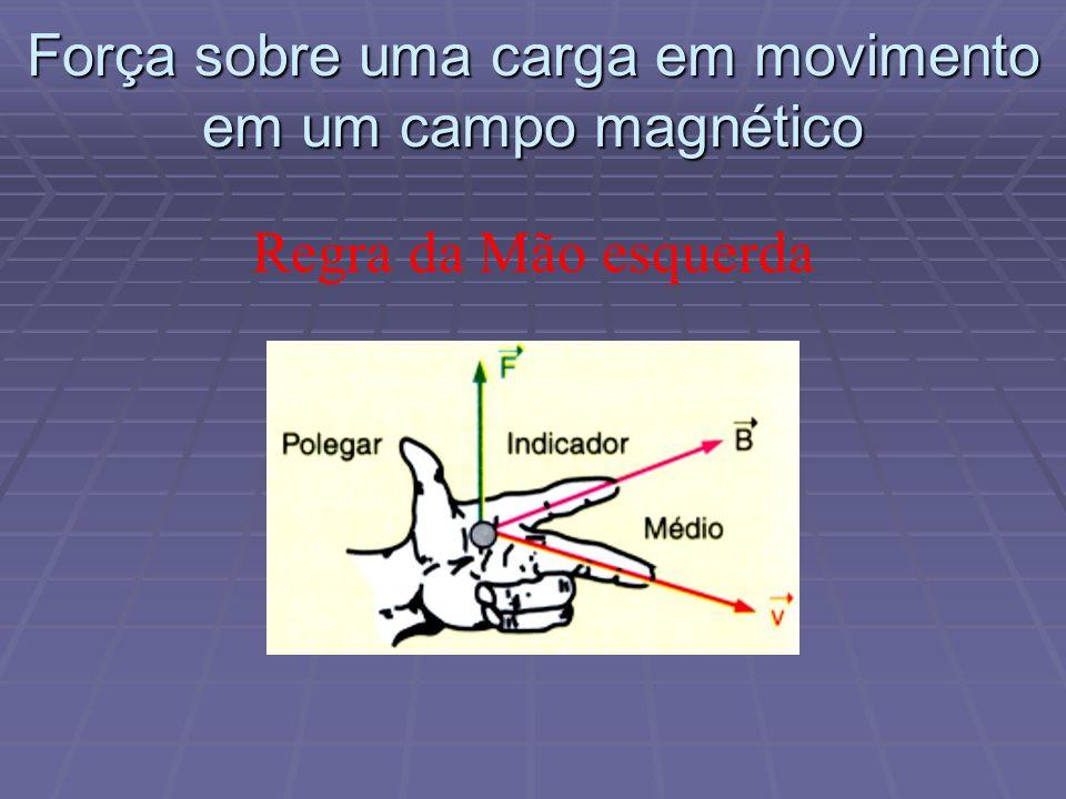 Força sobre uma carga em movimento em um campo magnético
