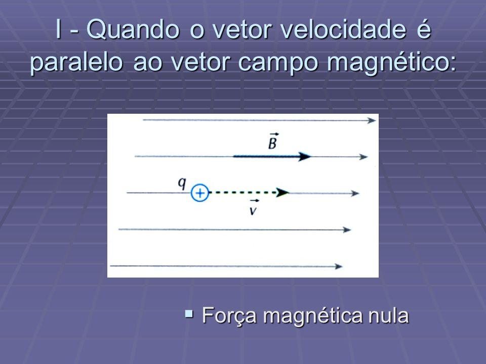 I - Quando o vetor velocidade é paralelo ao vetor campo magnético: