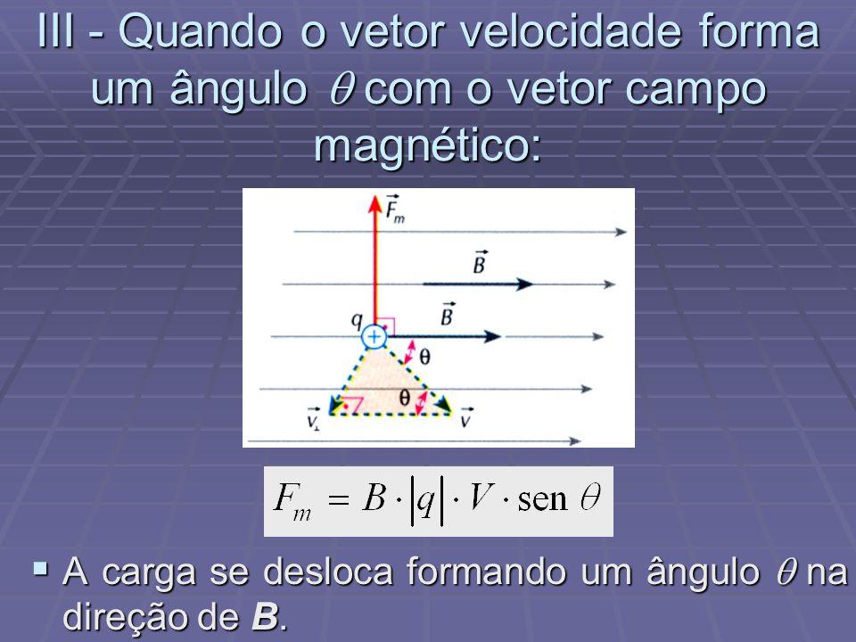 III - Quando o vetor velocidade forma um ângulo  com o vetor campo magnético: