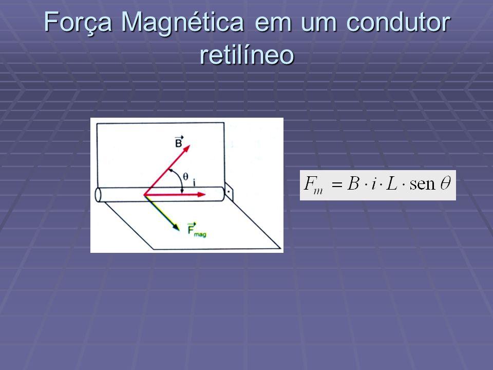 Força Magnética em um condutor retilíneo