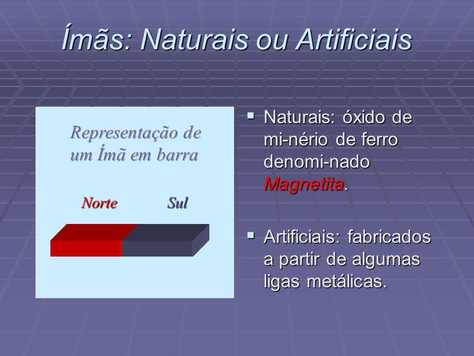 Ímãs: Naturais ou Artificiais