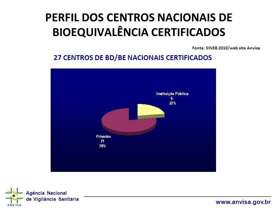 27 CENTROS DE BD/BE NACIONAIS CERTIFICADOS