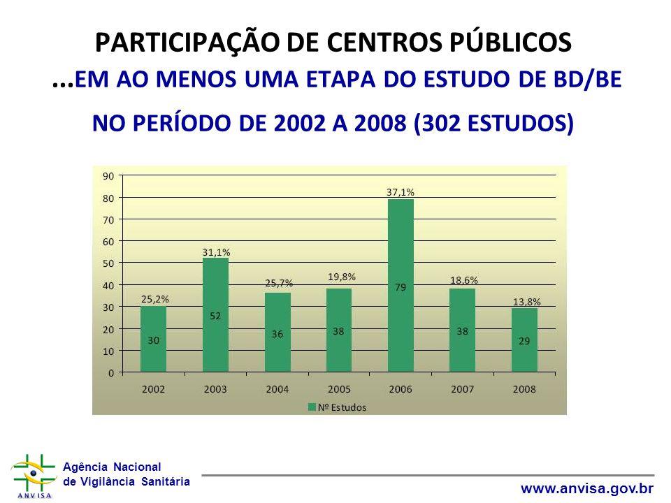PARTICIPAÇÃO DE CENTROS PÚBLICOS
