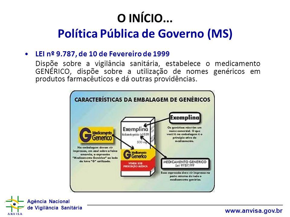 O INÍCIO... Política Pública de Governo (MS)