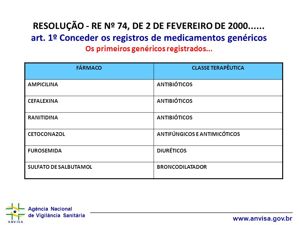 RESOLUÇÃO - RE Nº 74, DE 2 DE FEVEREIRO DE 2000. art