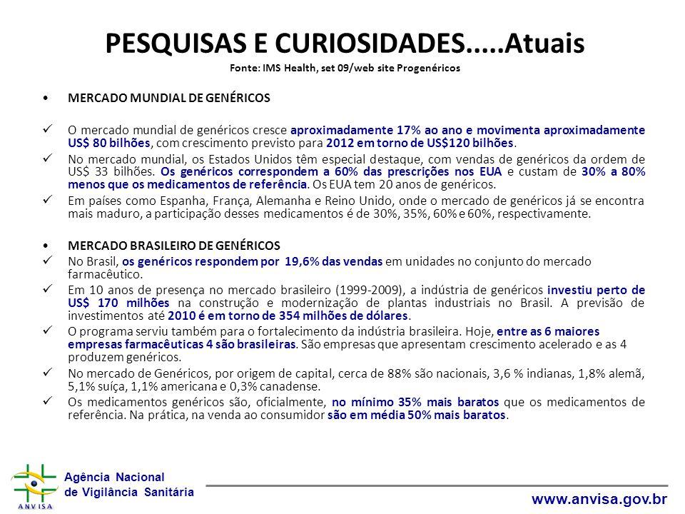 PESQUISAS E CURIOSIDADES