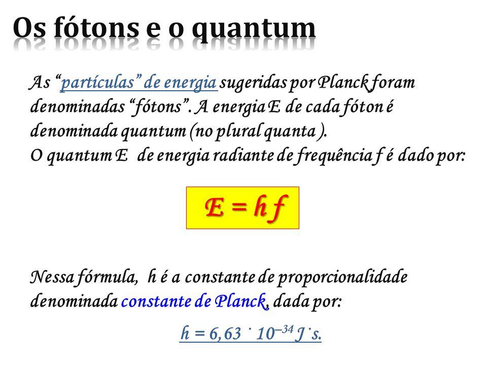 E = h f Os fótons e o quantum