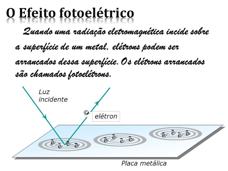 O Efeito fotoelétrico