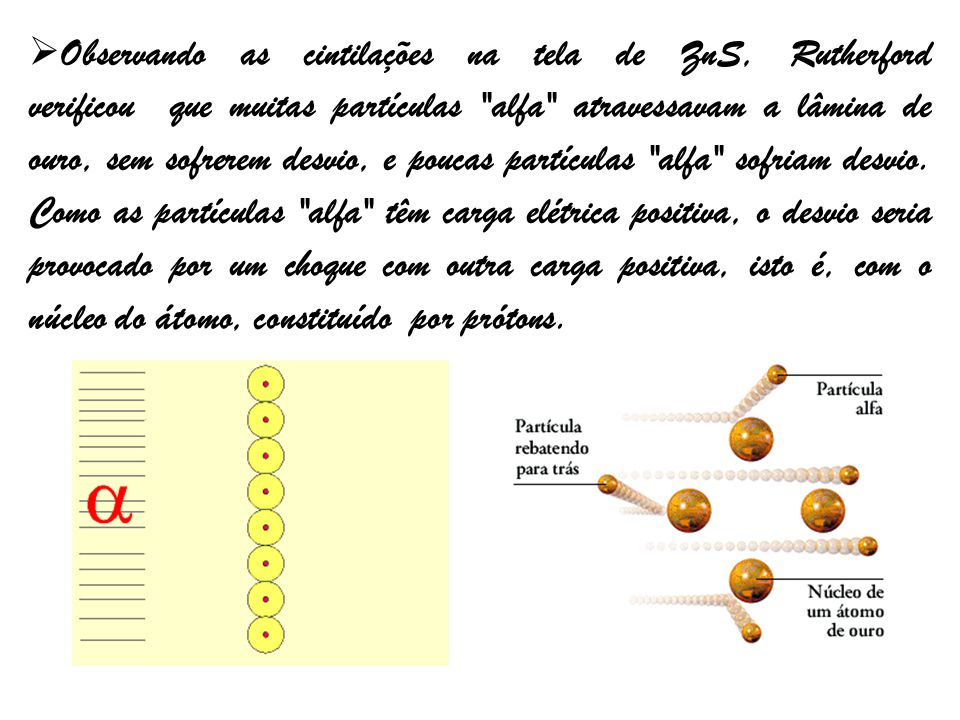 Observando as cintilações na tela de ZnS, Rutherford verificou que muitas partículas alfa atravessavam a lâmina de ouro, sem sofrerem desvio, e poucas partículas alfa sofriam desvio.