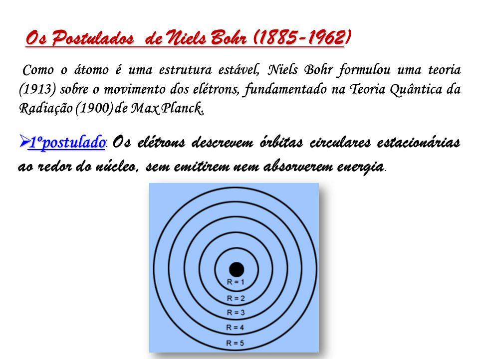 Os Postulados de Niels Bohr (1885-1962)