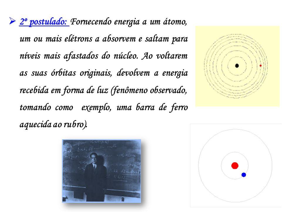 2º postulado: Fornecendo energia a um átomo, um ou mais elétrons a absorvem e saltam para níveis mais afastados do núcleo.