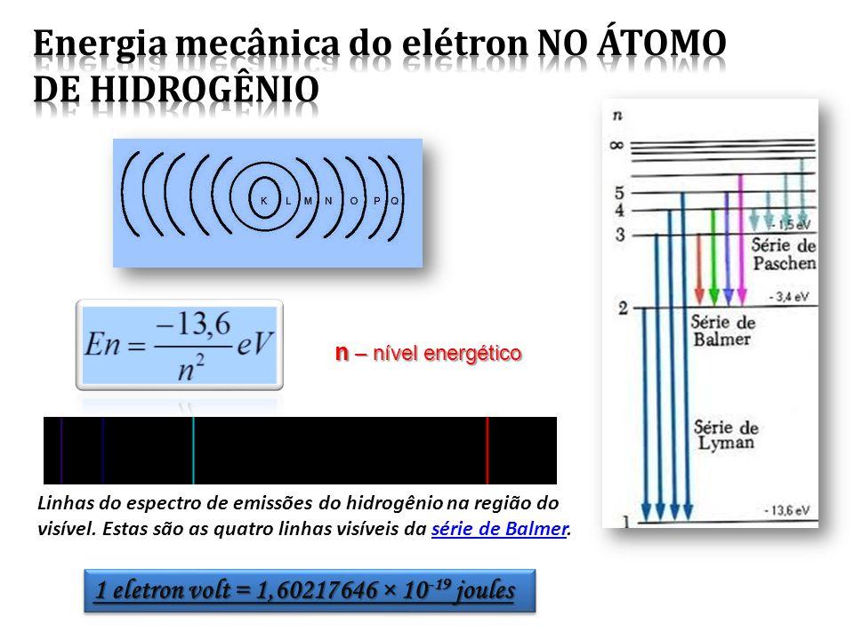 Energia mecânica do elétron NO ÁTOMO DE HIDROGÊNIO