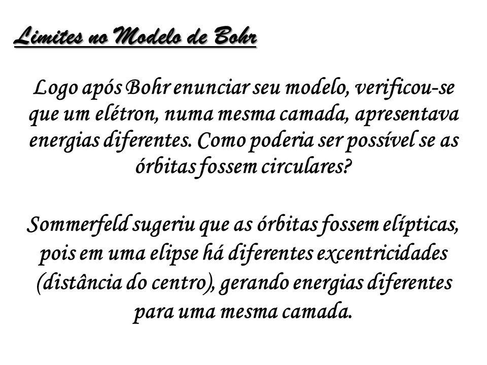 Limites no Modelo de Bohr