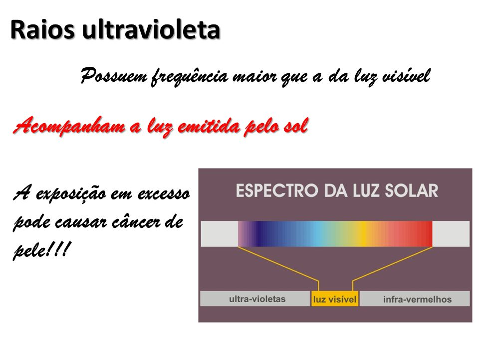 Raios ultravioleta Acompanham a luz emitida pelo sol