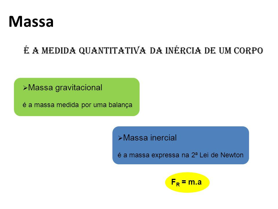 Massa É a medida quantitativa da inércia de um corpo FR = m.a