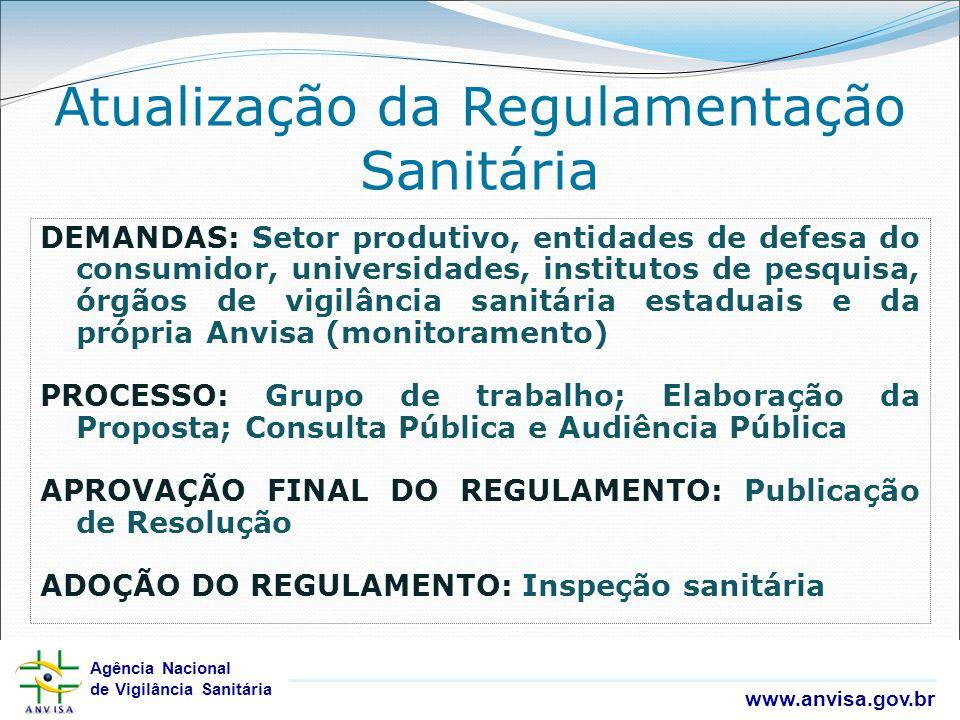 Atualização da Regulamentação Sanitária