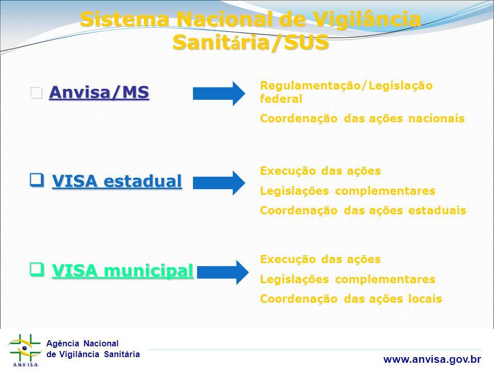 Sistema Nacional de Vigilância Sanitária/SUS
