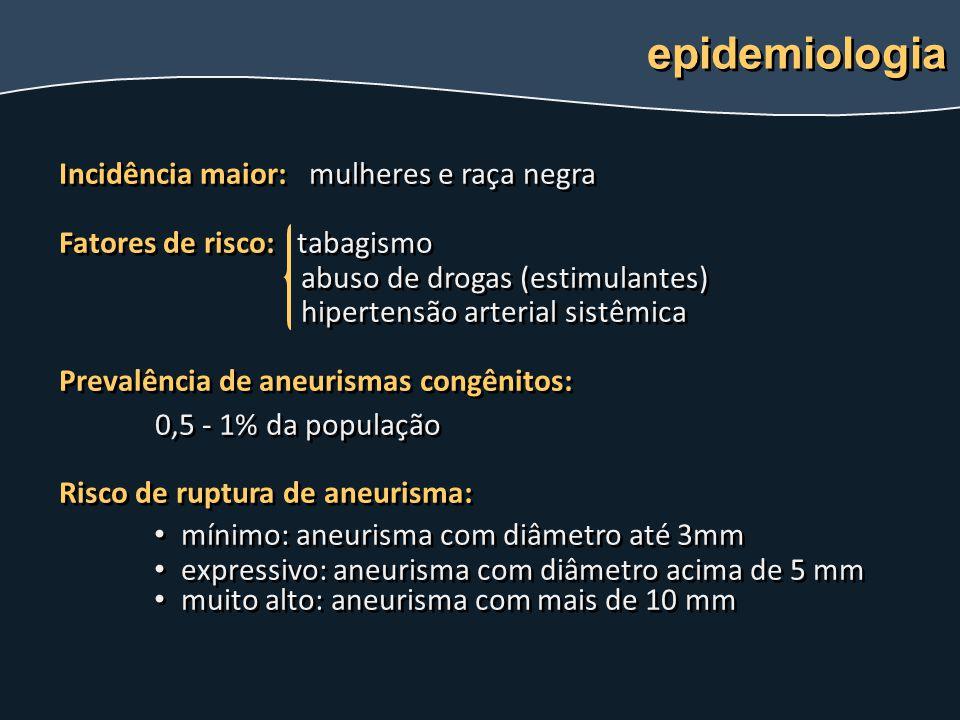 epidemiologia Incidência maior: mulheres e raça negra