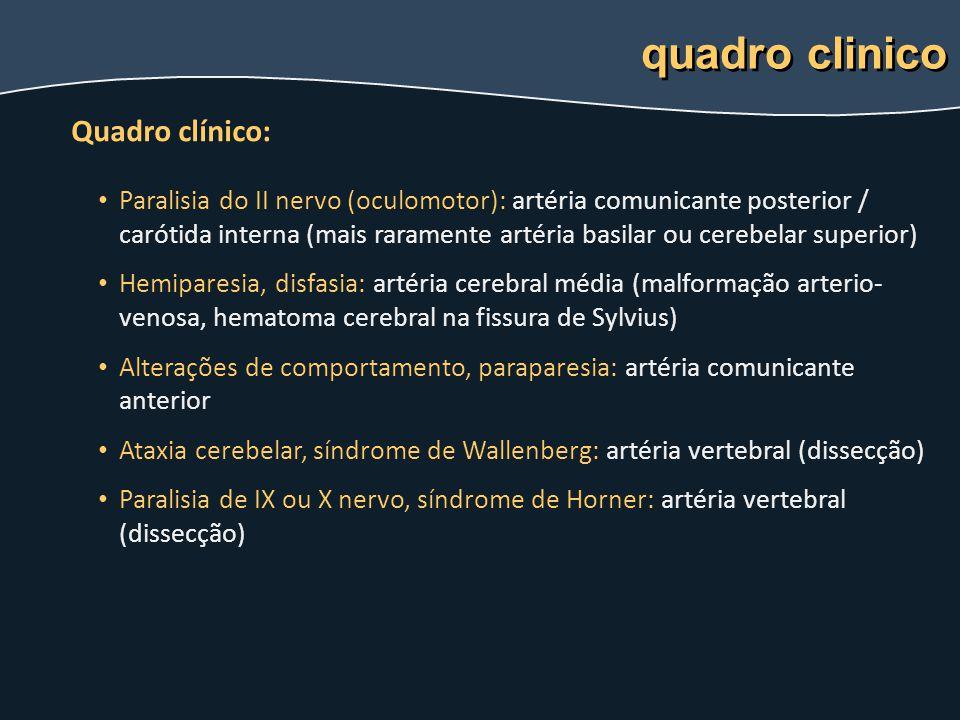 quadro clinico Quadro clínico:
