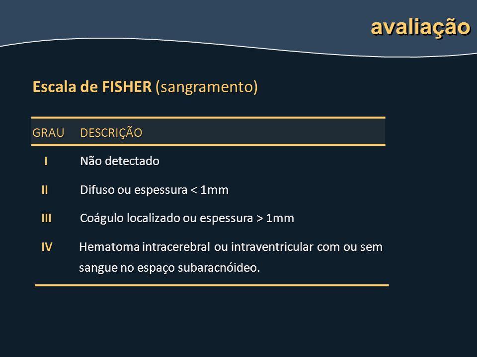 avaliação Escala de FISHER (sangramento) GRAU DESCRIÇÃO
