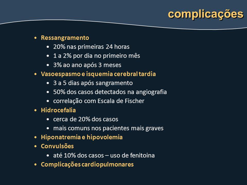 complicações Ressangramento 20% nas primeiras 24 horas