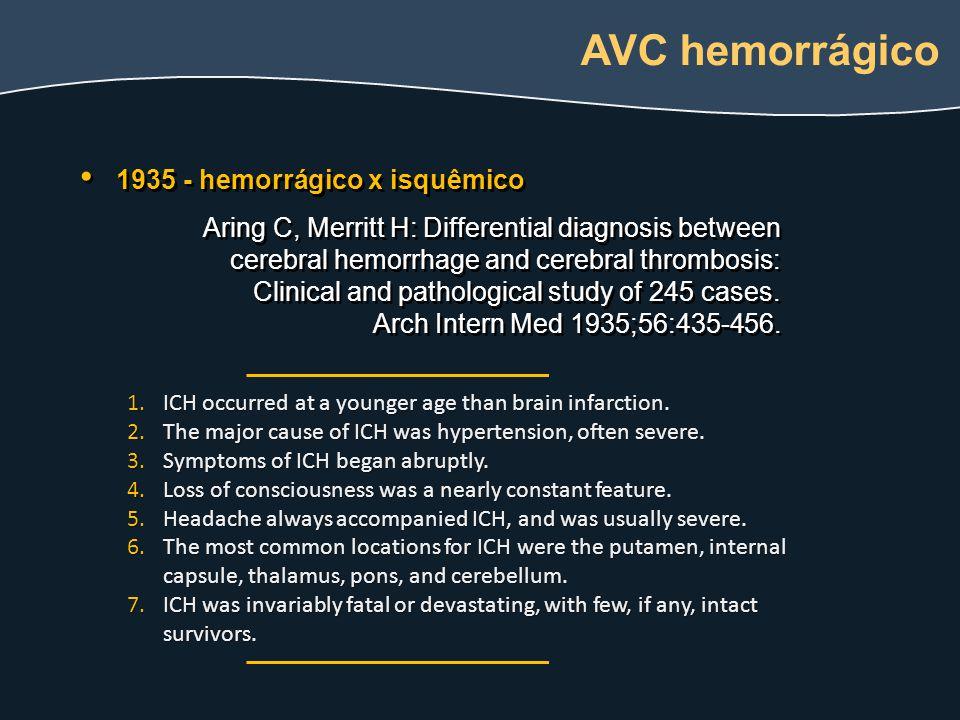 AVC hemorrágico 1935 - hemorrágico x isquêmico